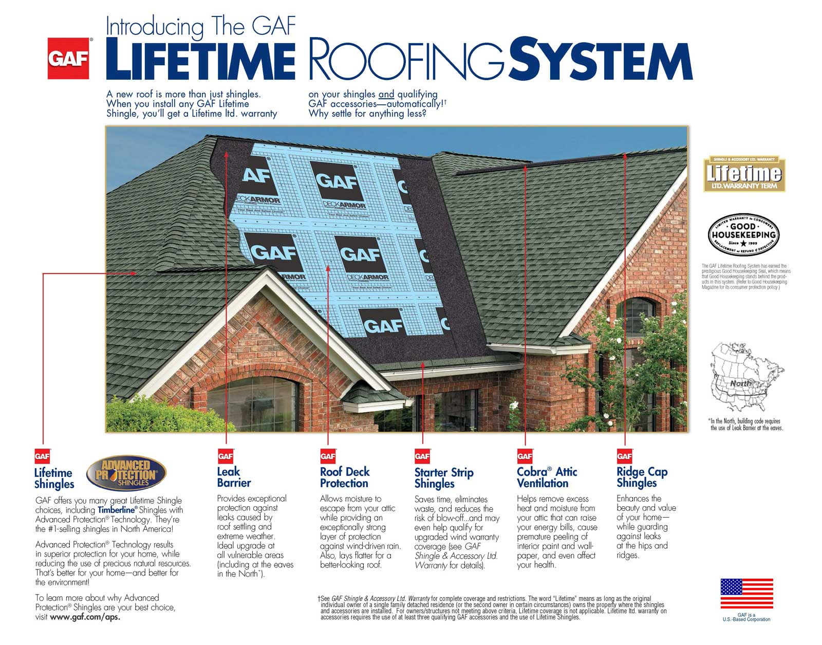 Wonderful GAF Lifetime Roofing System